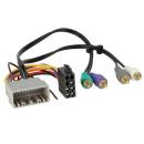 Autoradio Adapter Kabel für Chrysler Dodge Jeep ab...