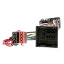 Autoradio Adapterkabel T-Kabelsatz für Citröen,...
