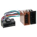 Auto Radio Adapterkabel auf Clarion CZ Serie