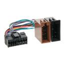 Auto Radio Adapterkabel auf einige JVC Modelle