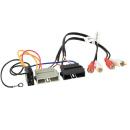 Autoradio Adapter Kabel für Chrysler Dodge Jeep bis...