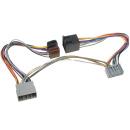 Autoradio T-Kabelsatz Adapterkabel für Chrysler,...