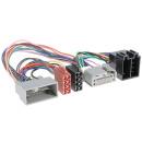 Autoradio Adapterkabel T-Kabelsatz FSE - DSP für...