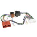 Autoradio T-Kabelsatz DSP FSE Adapterkabel für Mazda...